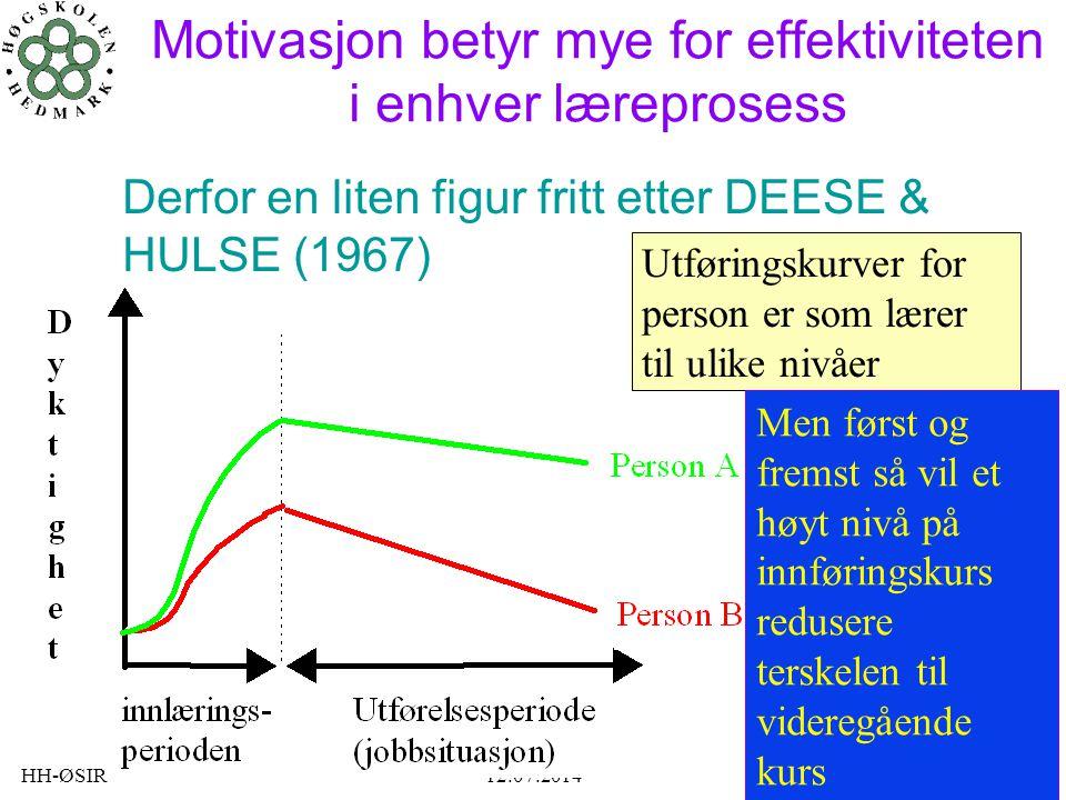 Motivasjon betyr mye for effektiviteten i enhver læreprosess