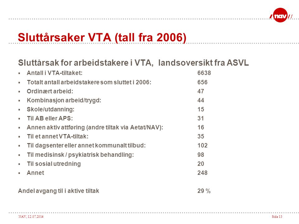 Sluttårsaker VTA (tall fra 2006)