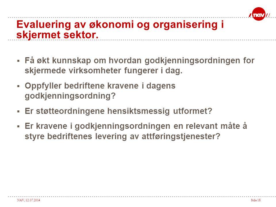 Evaluering av økonomi og organisering i skjermet sektor.