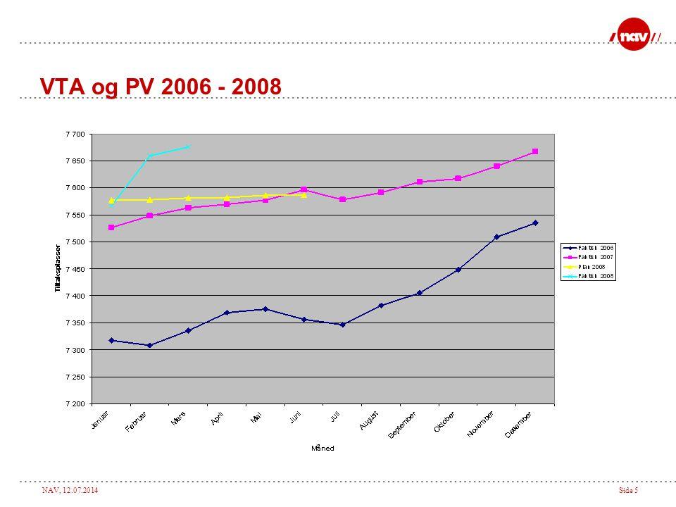 VTA og PV 2006 - 2008