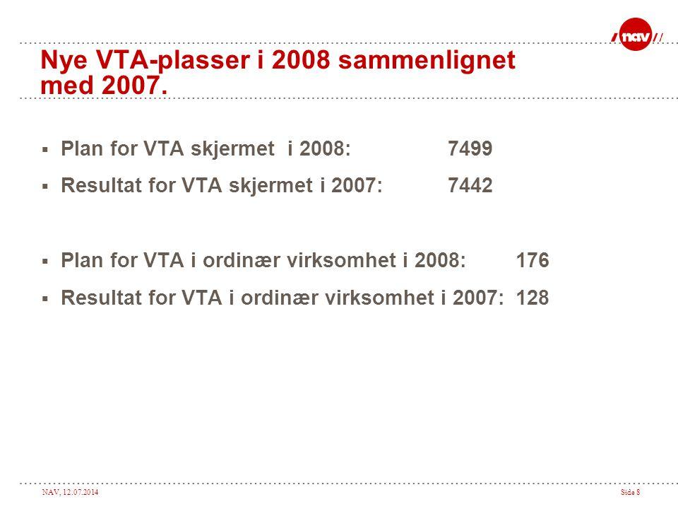Nye VTA-plasser i 2008 sammenlignet med 2007.