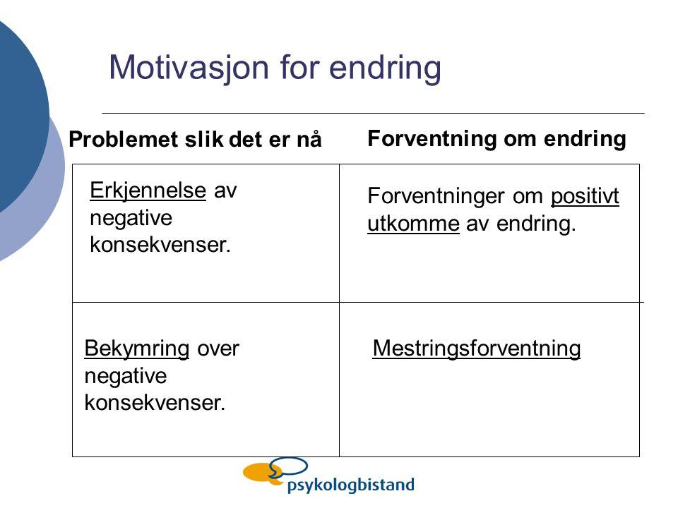 Motivasjon for endring