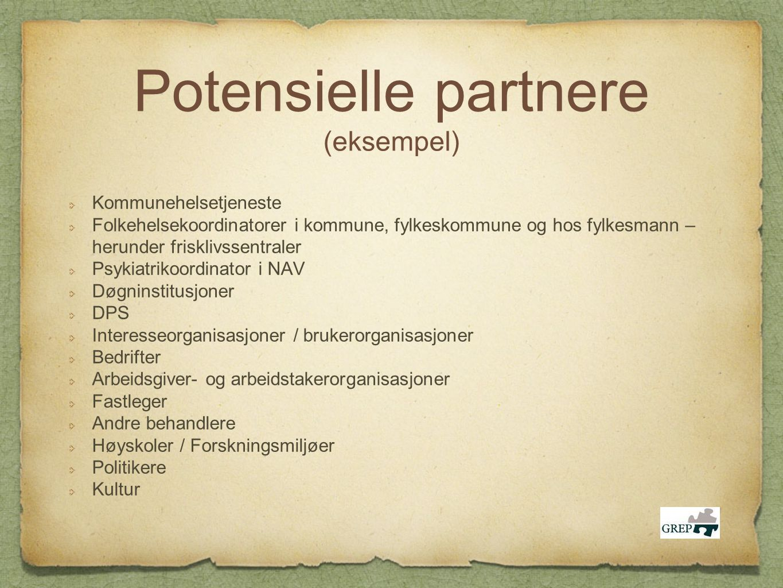 Potensielle partnere (eksempel)