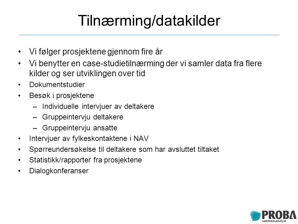 Tilnærming/datakilder