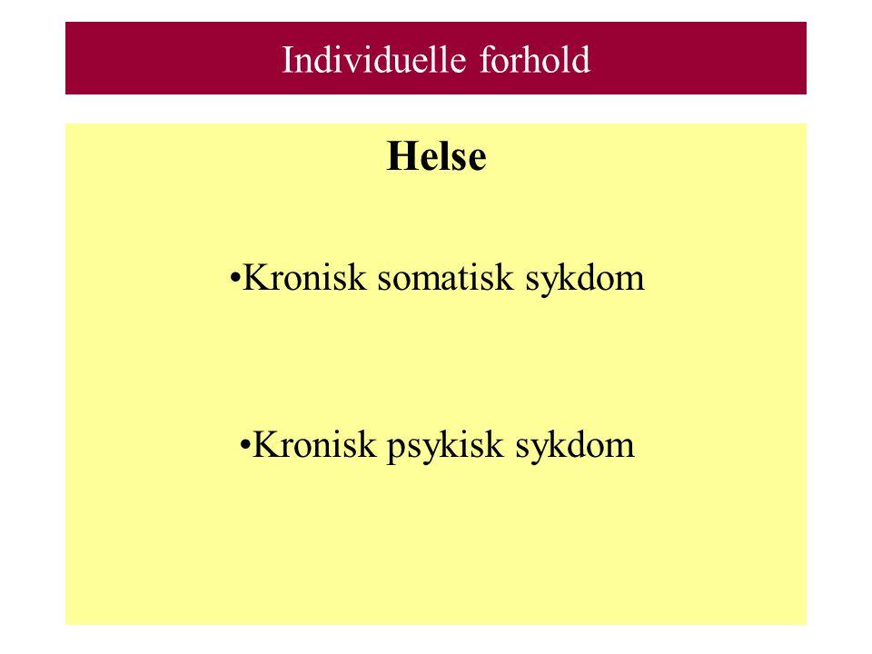 Helse Kronisk somatisk sykdom Kronisk psykisk sykdom