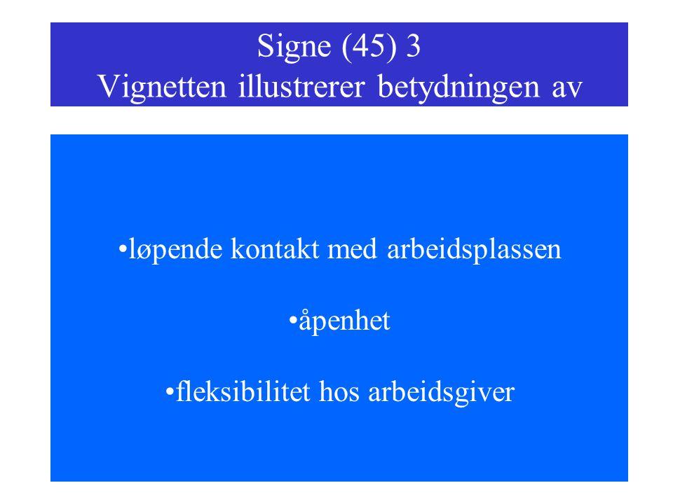 Signe (45) 3 Vignetten illustrerer betydningen av