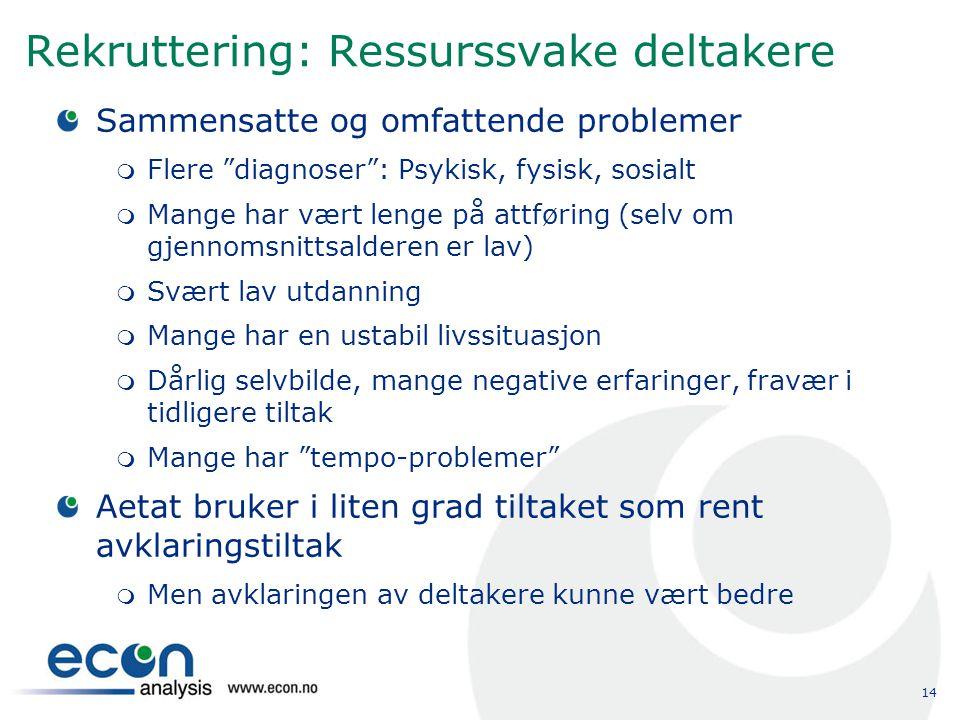 Rekruttering: Ressurssvake deltakere