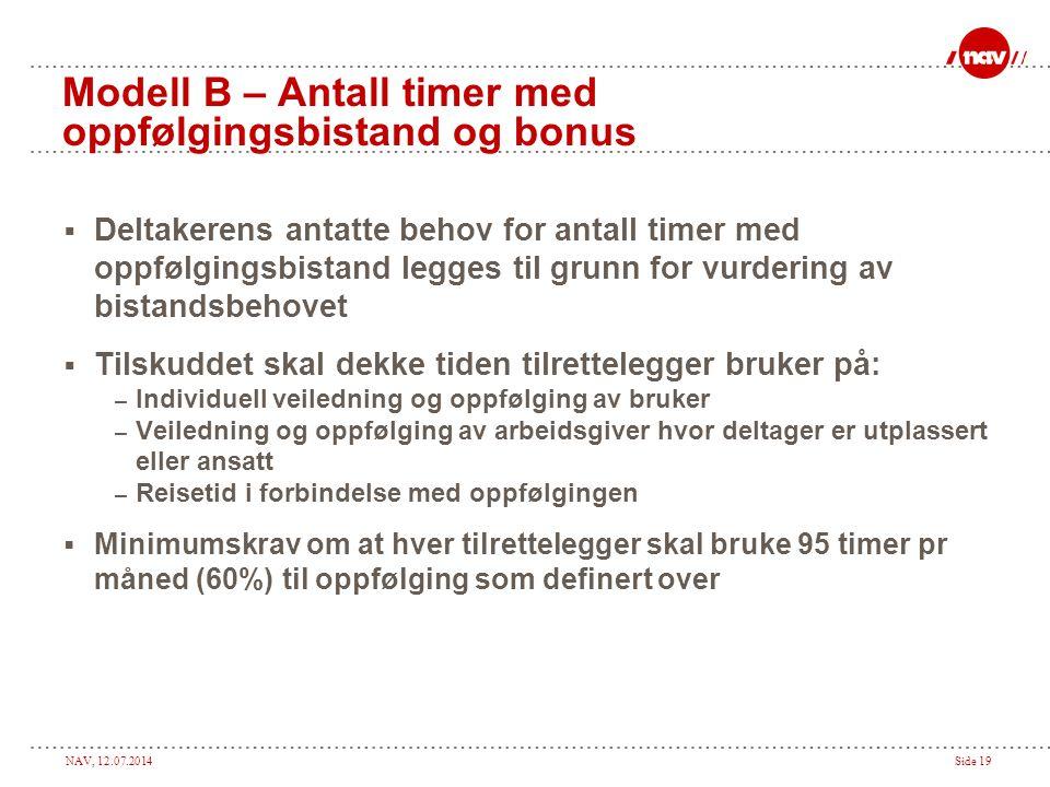 Modell B – Antall timer med oppfølgingsbistand og bonus