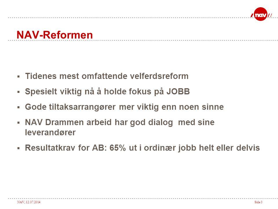 NAV-Reformen Tidenes mest omfattende velferdsreform