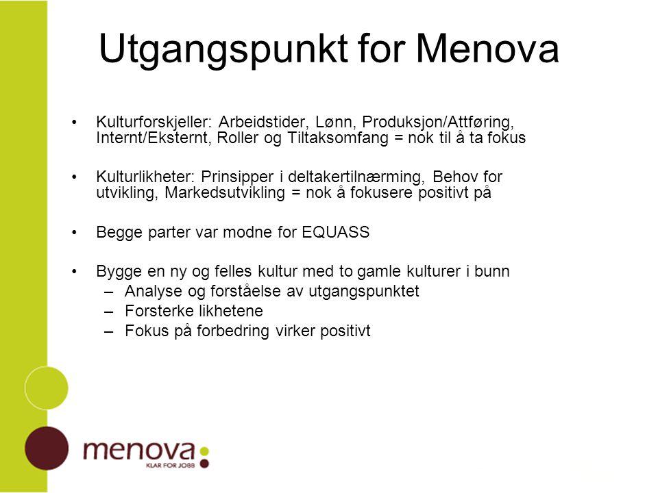Utgangspunkt for Menova