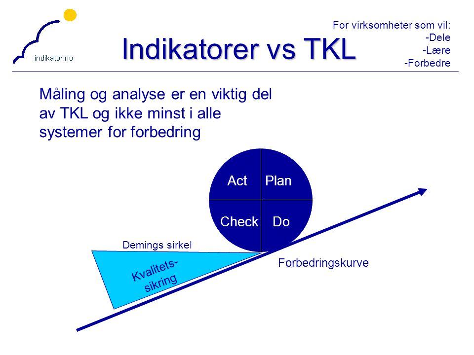 Indikatorer vs TKL Måling og analyse er en viktig del