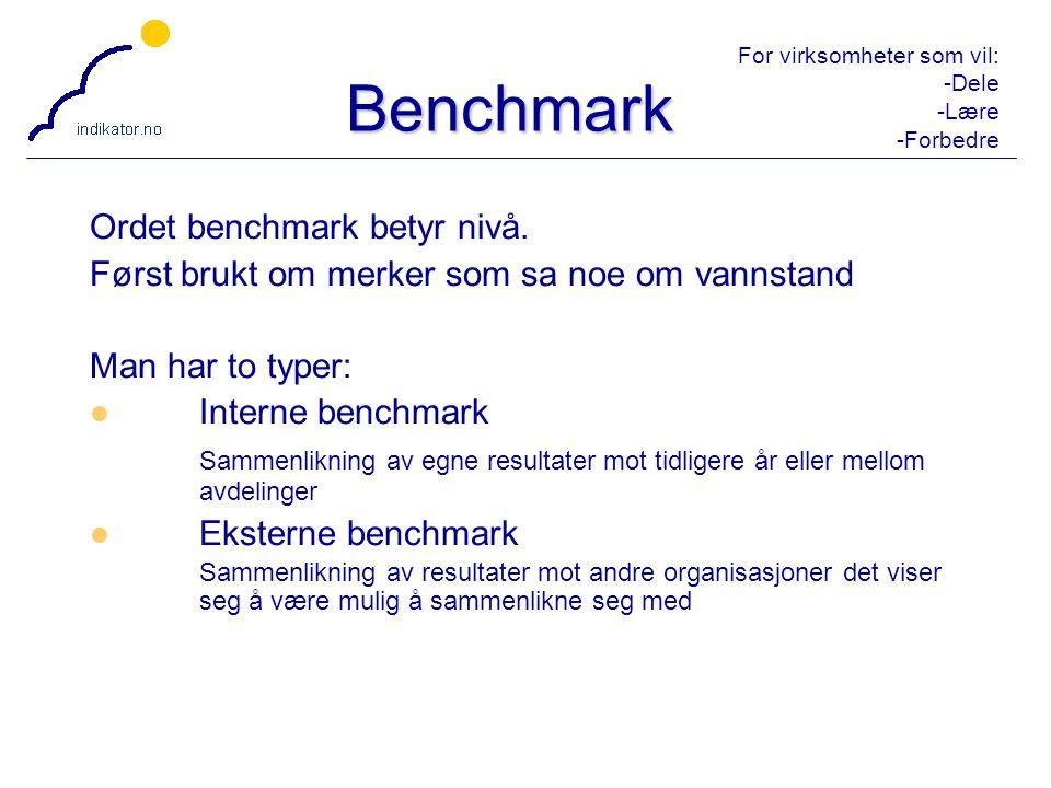 Benchmark Ordet benchmark betyr nivå.
