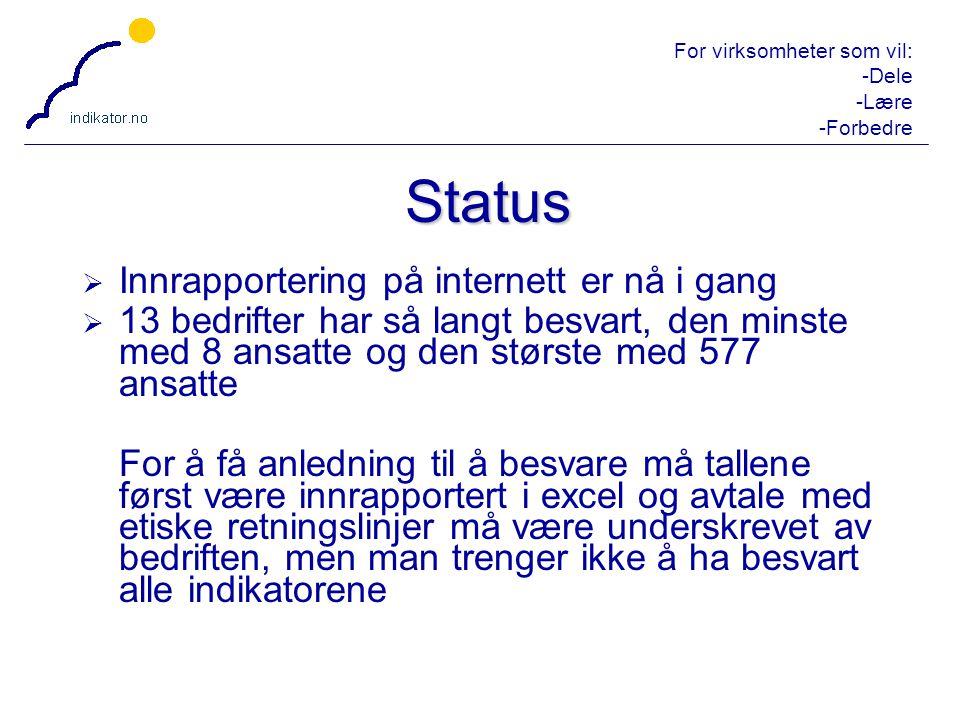 Status Innrapportering på internett er nå i gang
