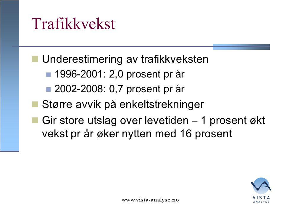 Trafikkvekst Underestimering av trafikkveksten