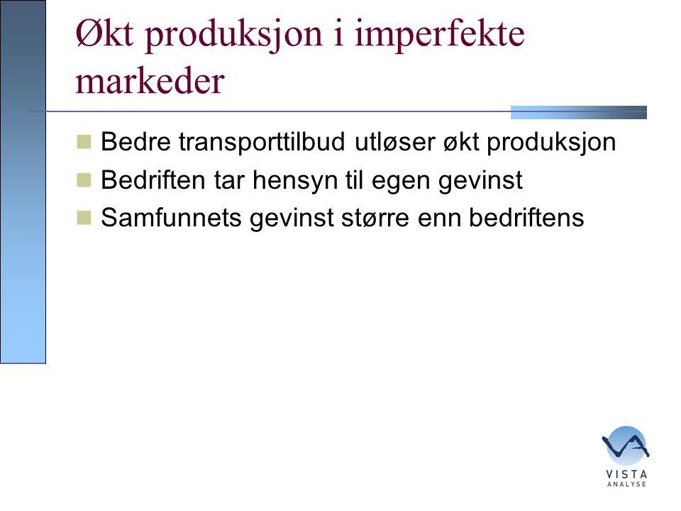 Økt produksjon i imperfekte markeder
