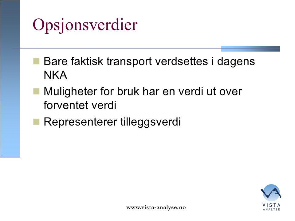 Opsjonsverdier Bare faktisk transport verdsettes i dagens NKA