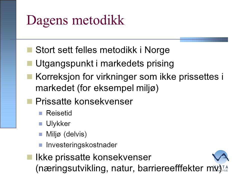 Dagens metodikk Stort sett felles metodikk i Norge