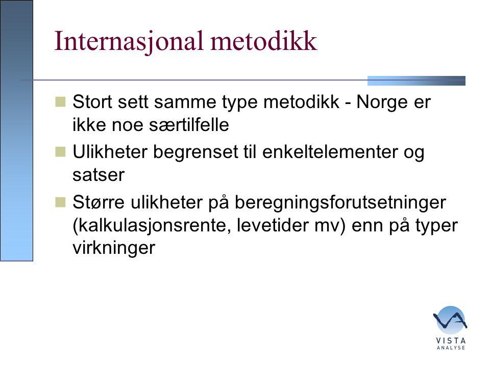 Internasjonal metodikk
