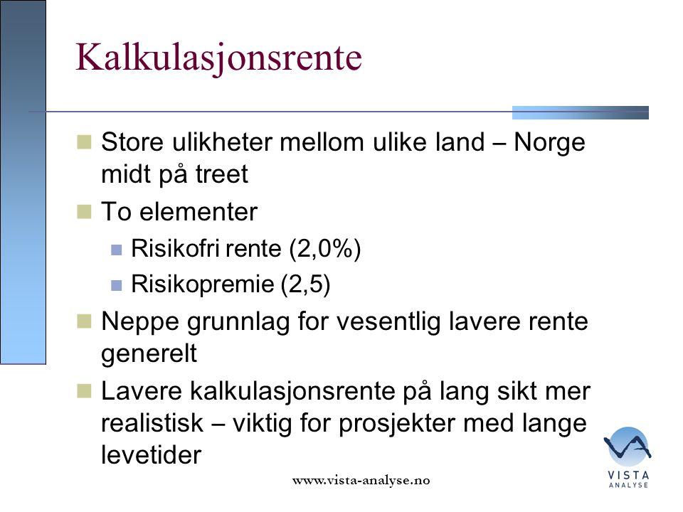 Kalkulasjonsrente Store ulikheter mellom ulike land – Norge midt på treet. To elementer. Risikofri rente (2,0%)