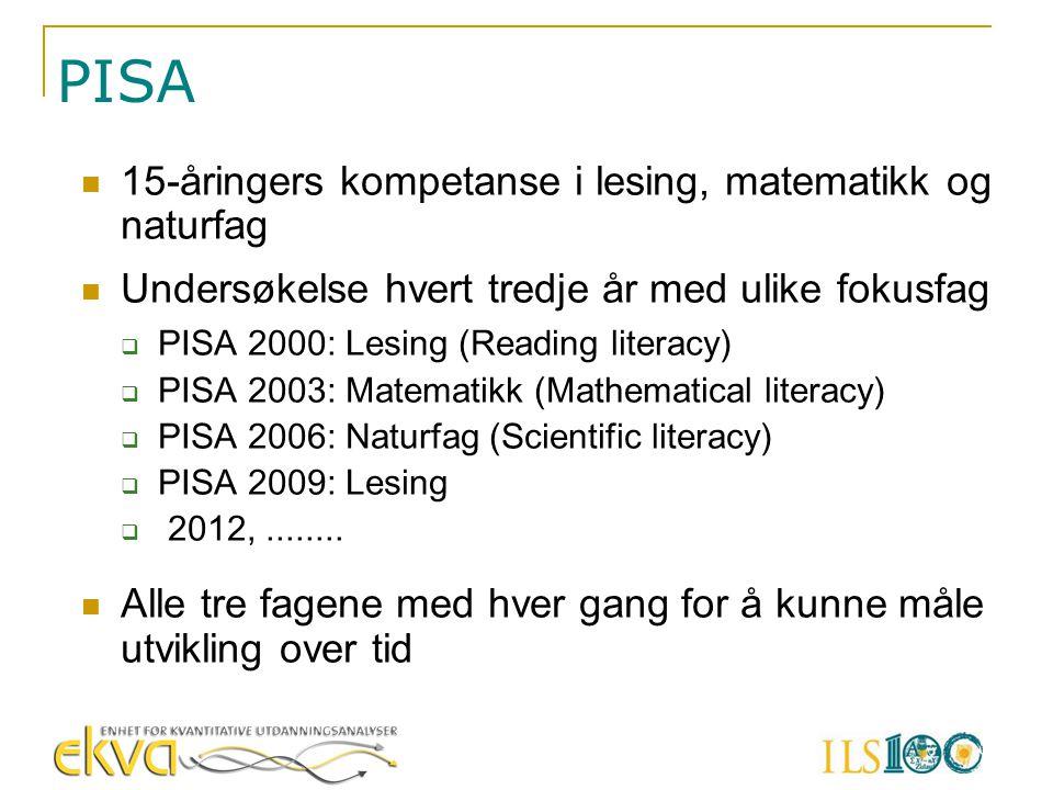 PISA 15-åringers kompetanse i lesing, matematikk og naturfag