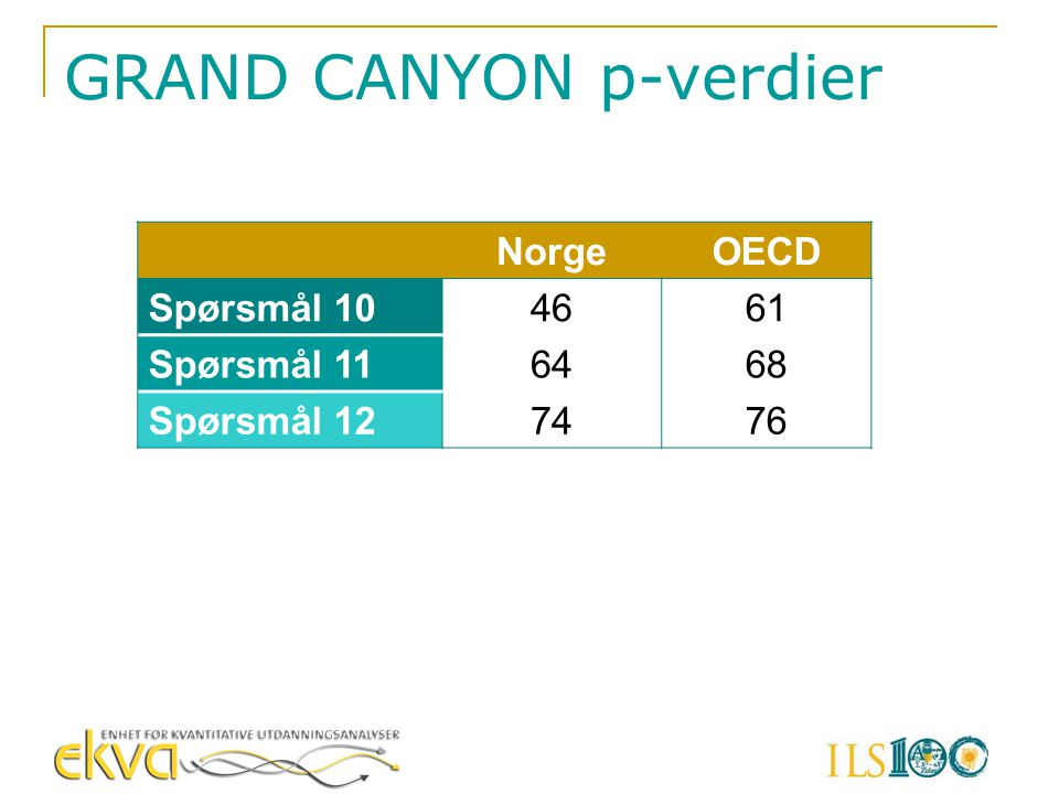 GRAND CANYON p-verdier