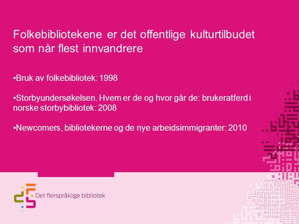 Bruk av folkebibliotek: 1998