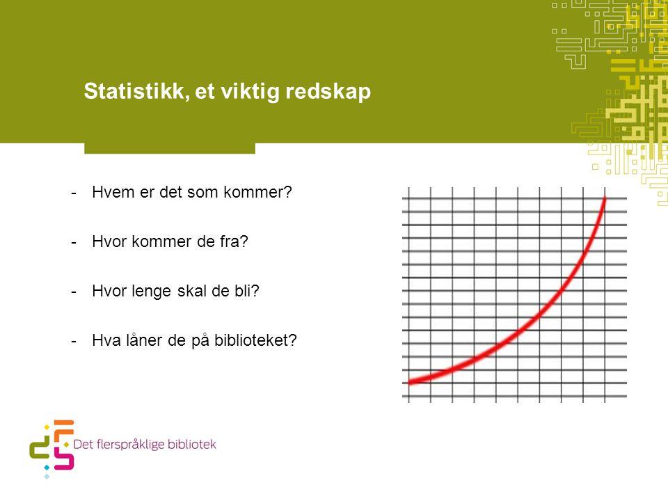 Statistikk, et viktig redskap