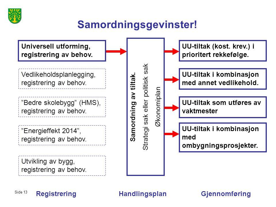 Samordningsgevinster! Registrering Handlingsplan Gjennomføring
