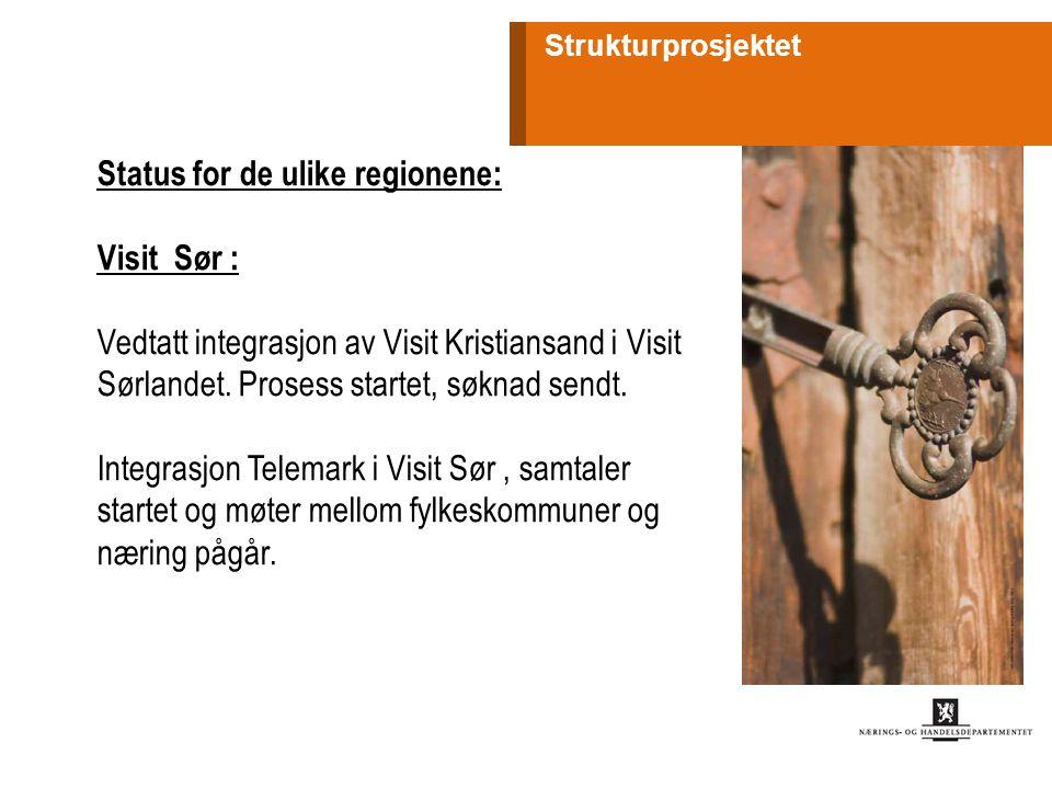 Status for de ulike regionene: Visit Sør :
