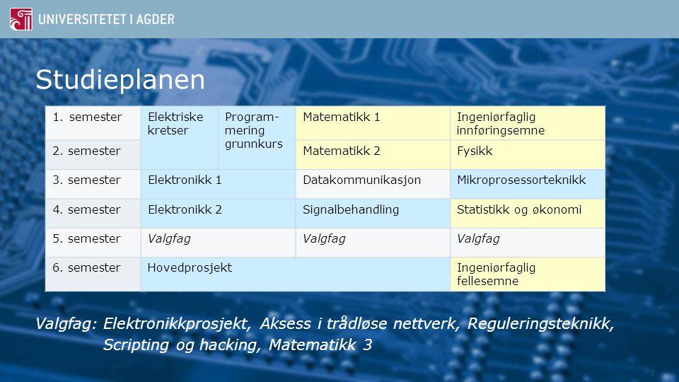 Studieplanen Valgfag: Elektronikkprosjekt, Aksess i trådløse nettverk, Reguleringsteknikk, Scripting og hacking, Matematikk 3.