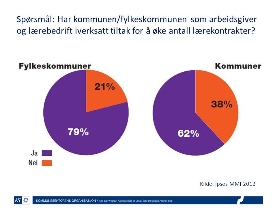 Spørsmål: Har kommunen/fylkeskommunen som arbeidsgiver og lærebedrift iverksatt tiltak for å øke antall lærekontrakter