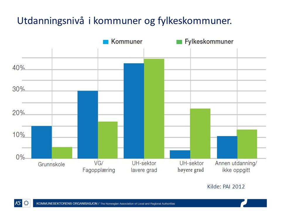 Utdanningsnivå i kommuner og fylkeskommuner.