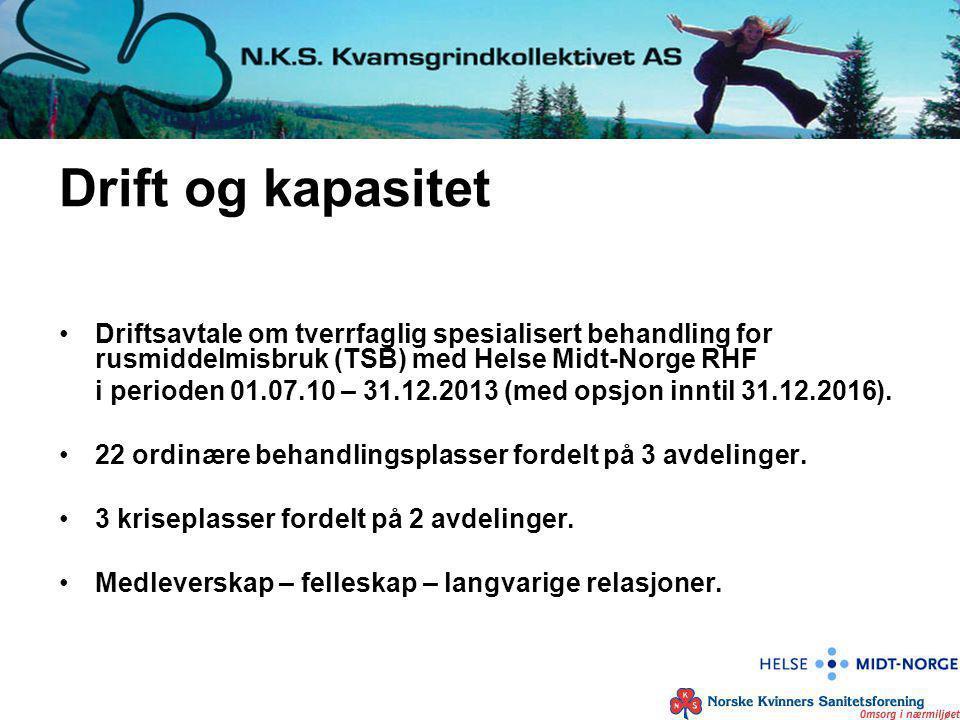 Drift og kapasitet Driftsavtale om tverrfaglig spesialisert behandling for rusmiddelmisbruk (TSB) med Helse Midt-Norge RHF.