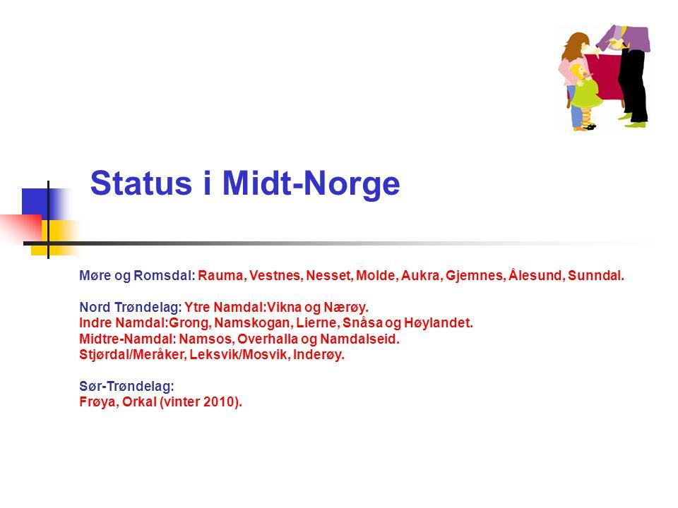 Status i Midt-Norge Møre og Romsdal: Rauma, Vestnes, Nesset, Molde, Aukra, Gjemnes, Ålesund, Sunndal.