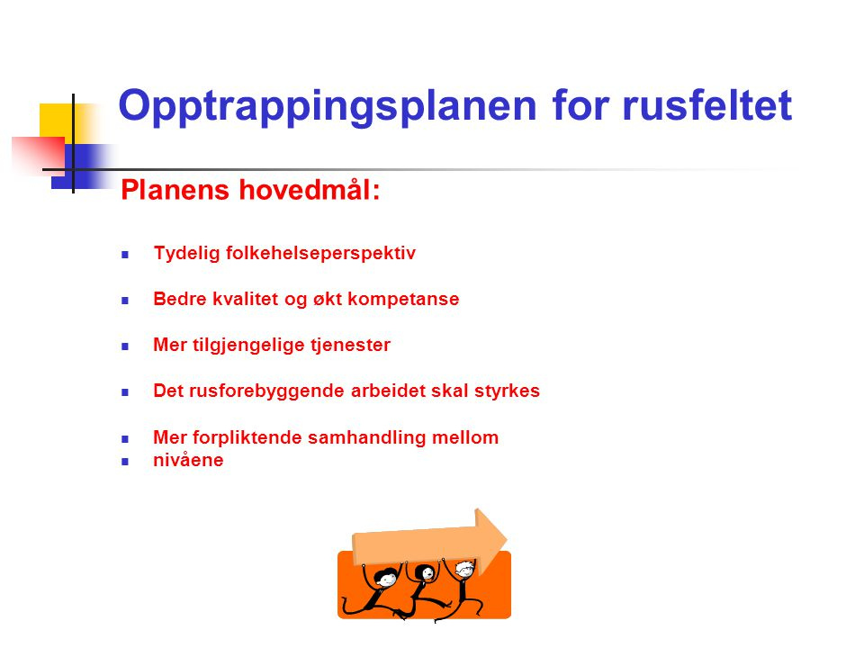 Opptrappingsplanen for rusfeltet