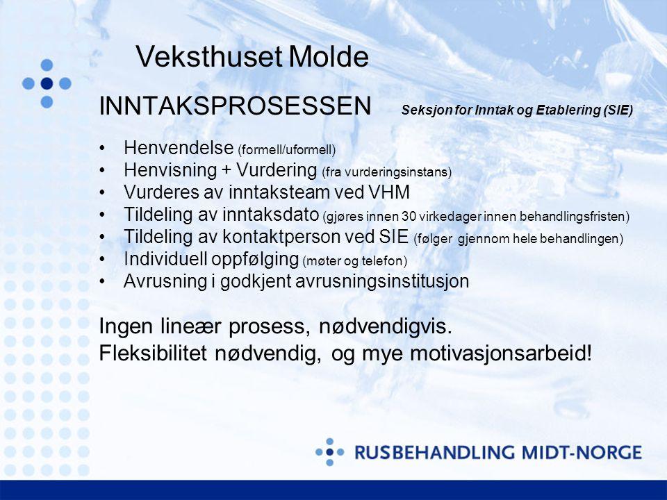 Veksthuset Molde INNTAKSPROSESSEN Seksjon for Inntak og Etablering (SIE) Henvendelse (formell/uformell)