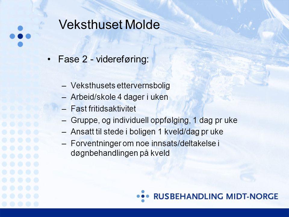 Veksthuset Molde Fase 2 - videreføring: Veksthusets ettervernsbolig