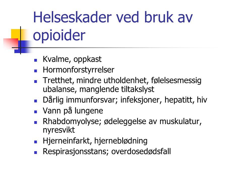 Helseskader ved bruk av opioider