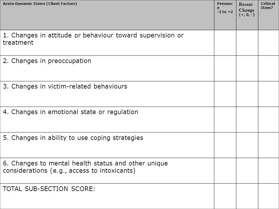 1. Changes in attitude or behaviour toward supervision or treatment