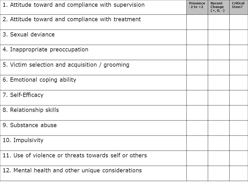 1. Attitude toward and compliance with supervision