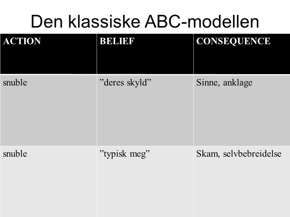 Den klassiske ABC-modellen