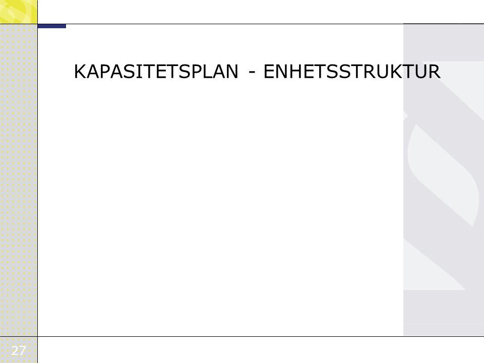 KAPASITETSPLAN - ENHETSSTRUKTUR