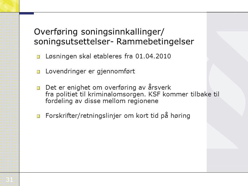 Overføring soningsinnkallinger/ soningsutsettelser- Rammebetingelser