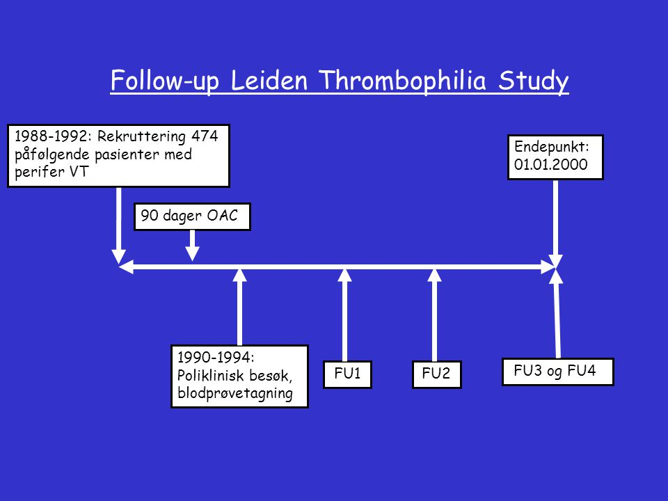 Follow-up Leiden Thrombophilia Study
