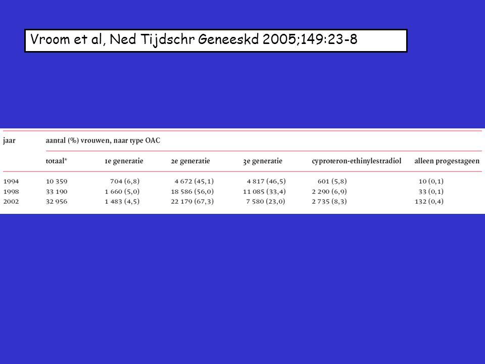 Vroom et al, Ned Tijdschr Geneeskd 2005;149:23-8