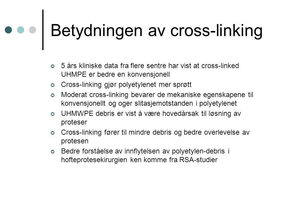Betydningen av cross-linking