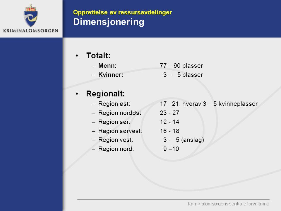 Opprettelse av ressursavdelinger Dimensjonering