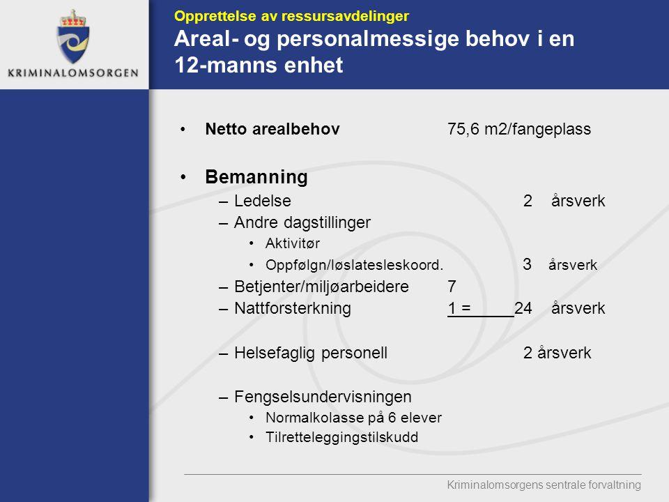 Bemanning Netto arealbehov 75,6 m2/fangeplass Ledelse 2 årsverk