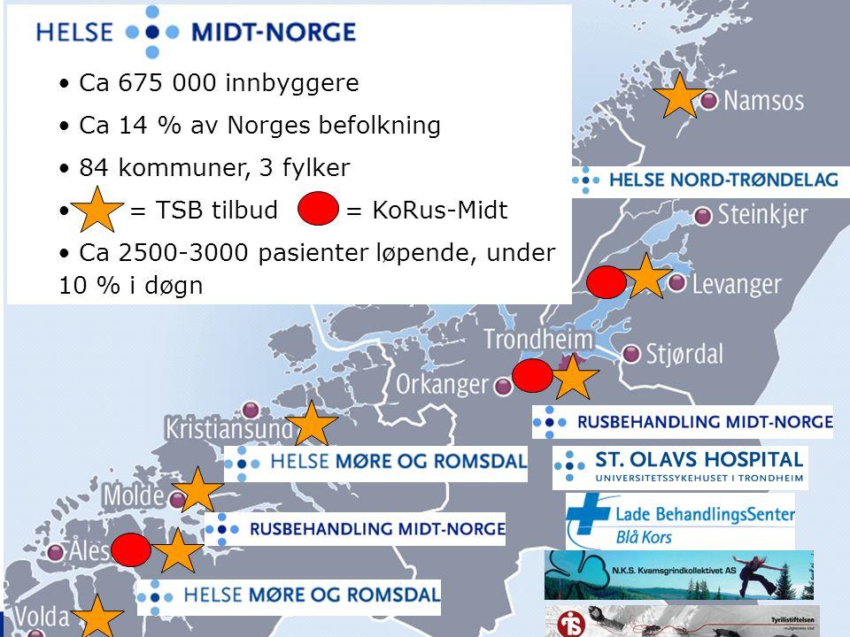 Midt-Norge Ca 675 000 innbyggere Ca 14 % av Norges befolkning