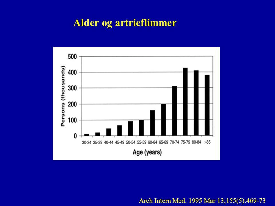 Alder og artrieflimmer